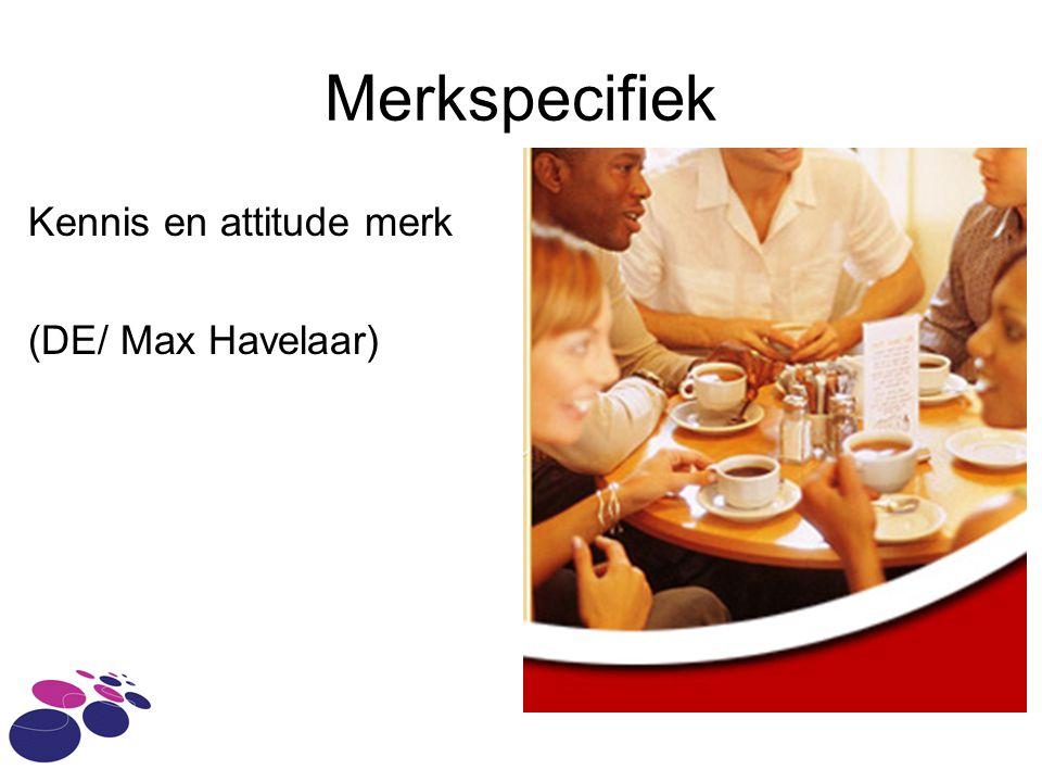 Merkspecifiek Kennis en attitude merk (DE/ Max Havelaar)