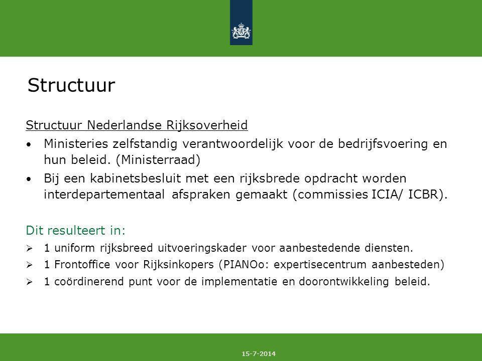 Structuur Structuur Nederlandse Rijksoverheid