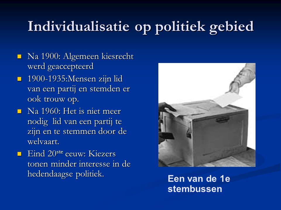 Individualisatie op politiek gebied