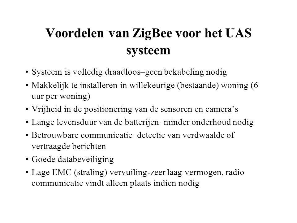Voordelen van ZigBee voor het UAS systeem