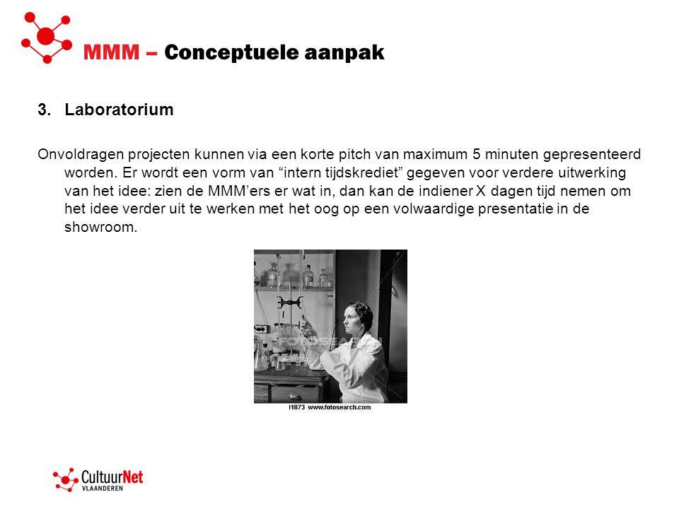 MMM – Conceptuele aanpak