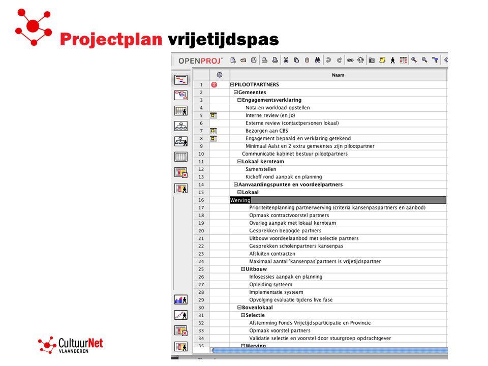 Projectplan vrijetijdspas