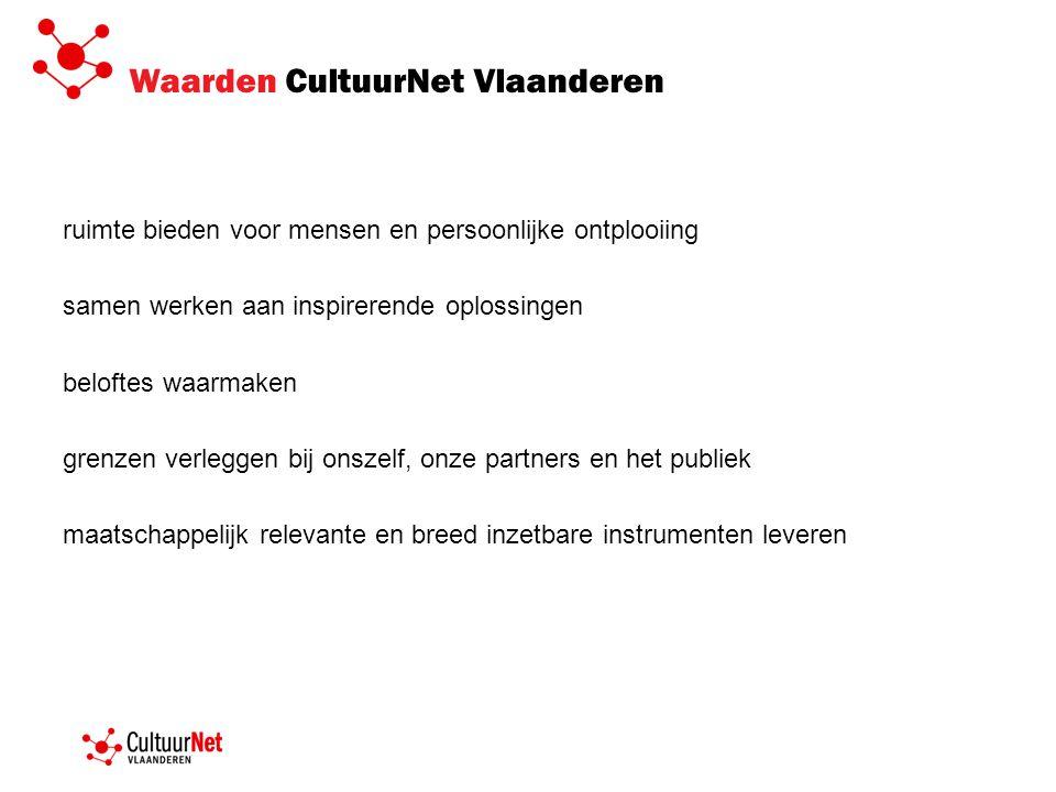 Waarden CultuurNet Vlaanderen