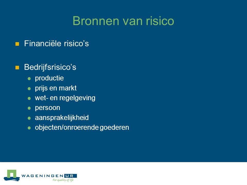 Bronnen van risico Financiële risico's Bedrijfsrisico's productie