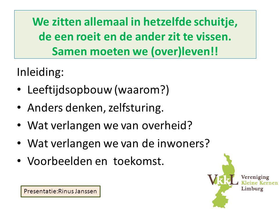 Presentatie:Rinus Janssen