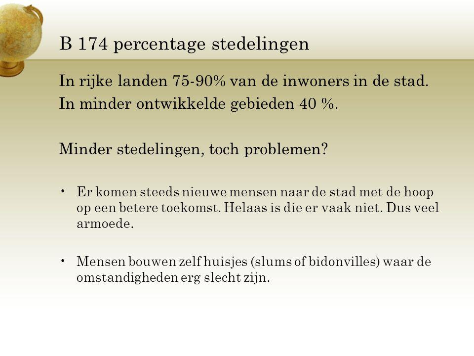 B 174 percentage stedelingen
