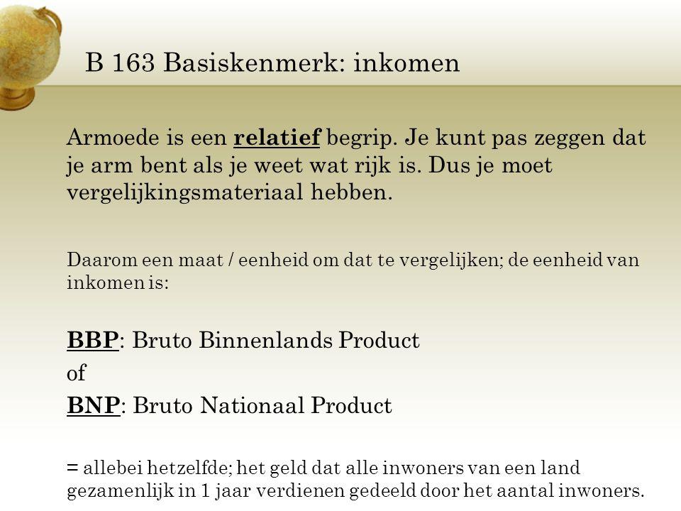 B 163 Basiskenmerk: inkomen