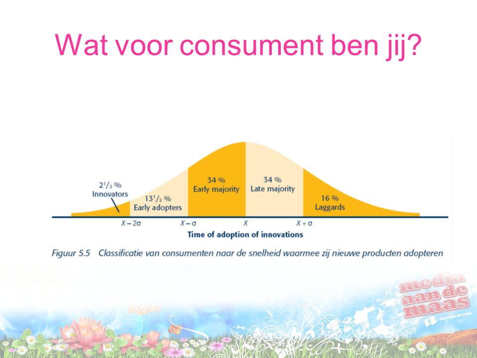 Wat voor consument ben jij