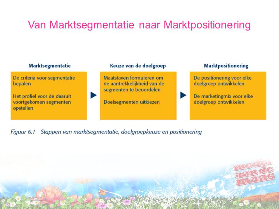 Van Marktsegmentatie naar Marktpositionering
