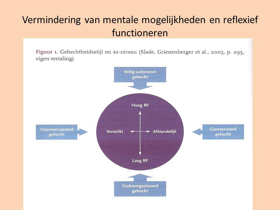 Vermindering van mentale mogelijkheden en reflexief functioneren