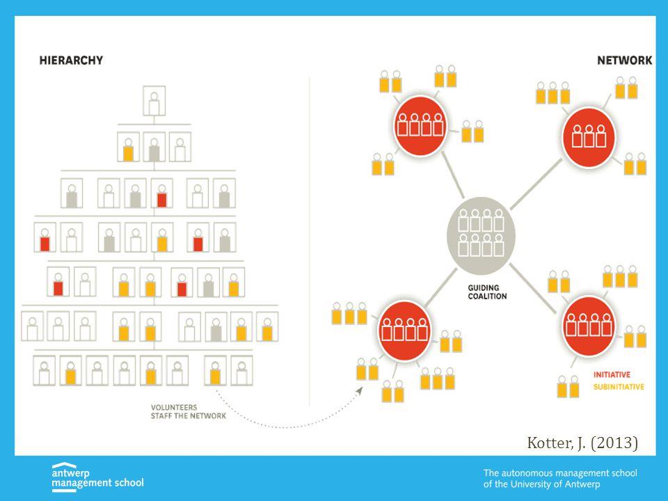 De hiërarchie wordt diffuser om zo meer flexibiteit & veranderingsvermogen te krijgen. Naast de verticale structuur krijg je ook functioneren tussen netwerken, communities, werkgroepen enz.