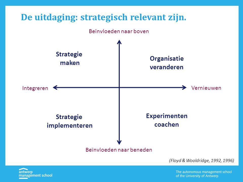 De uitdaging: strategisch relevant zijn.