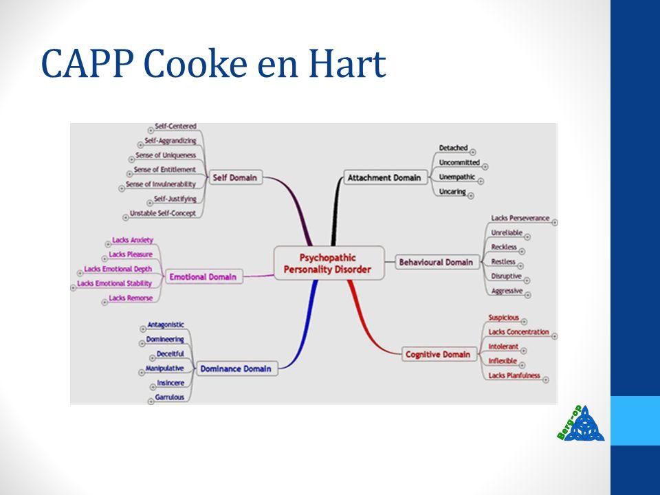 CAPP Cooke en Hart
