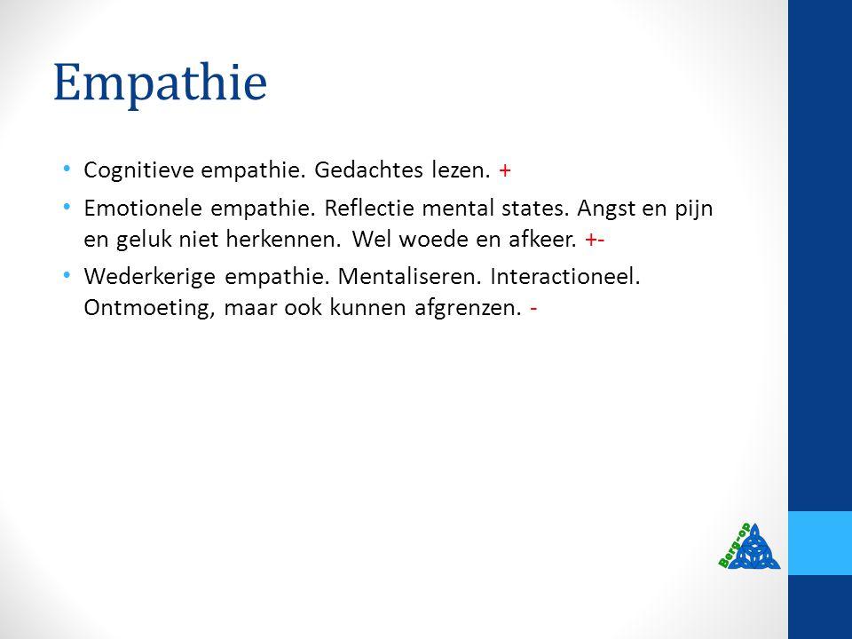 Empathie Cognitieve empathie. Gedachtes lezen. +
