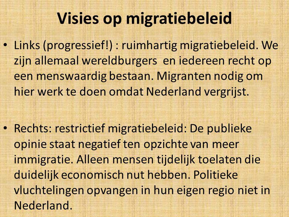 Visies op migratiebeleid