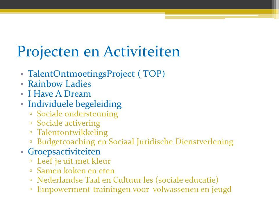 Projecten en Activiteiten