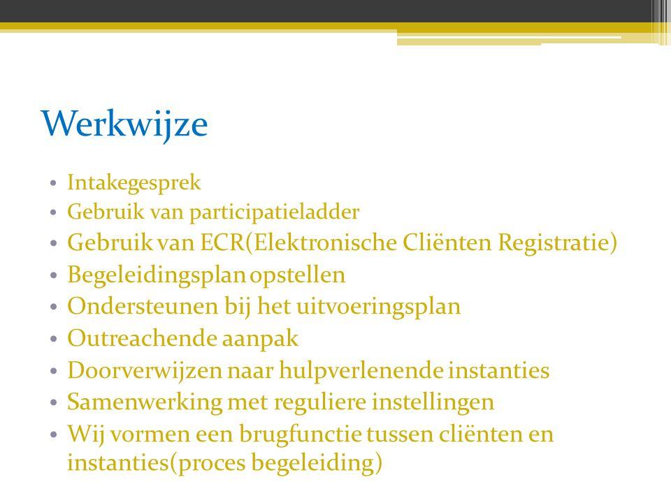 Werkwijze Gebruik van ECR(Elektronische Cliënten Registratie)