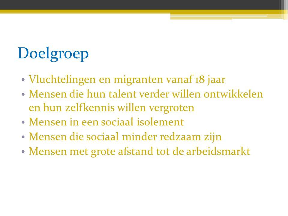 Doelgroep Vluchtelingen en migranten vanaf 18 jaar