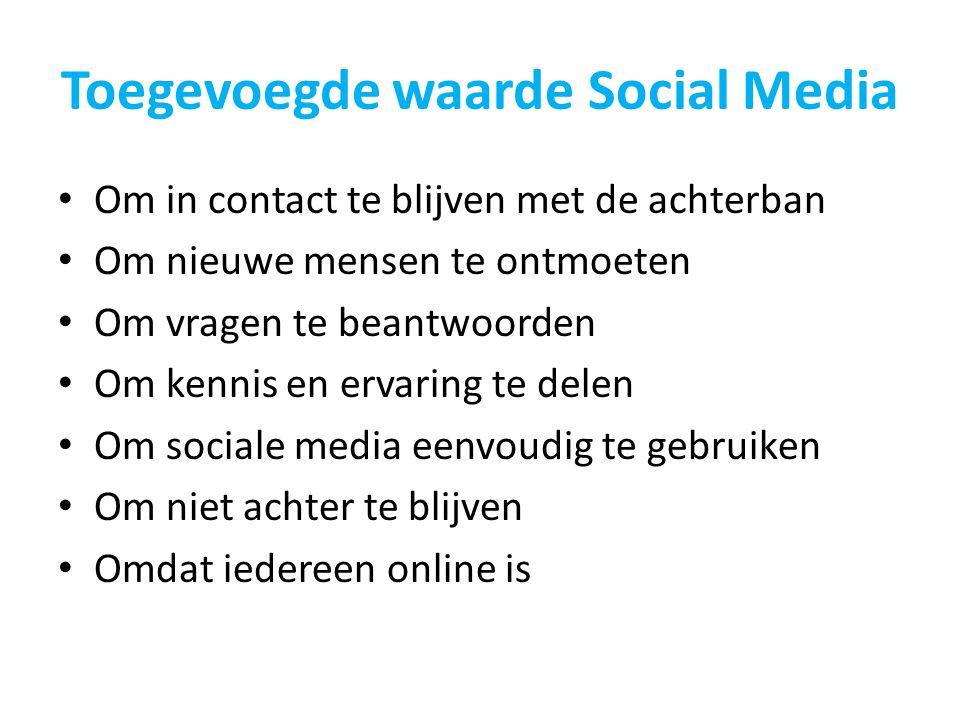 Toegevoegde waarde Social Media