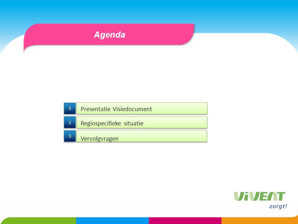 Agenda Presentatie Visiedocument Regiospecifieke situatie