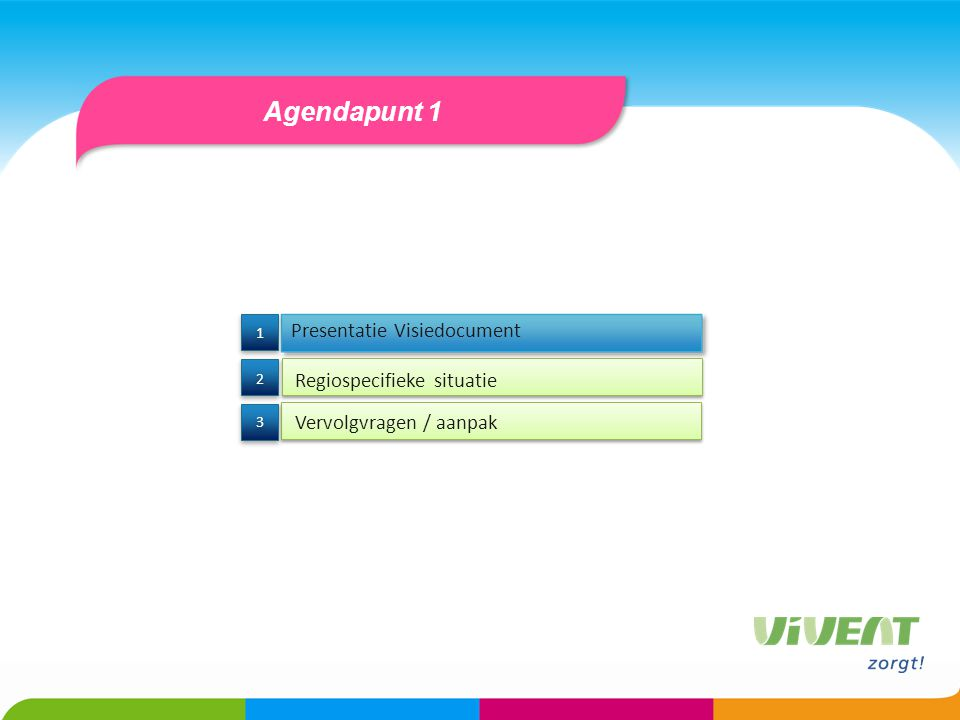 Agendapunt 1 Presentatie Visiedocument Regiospecifieke situatie