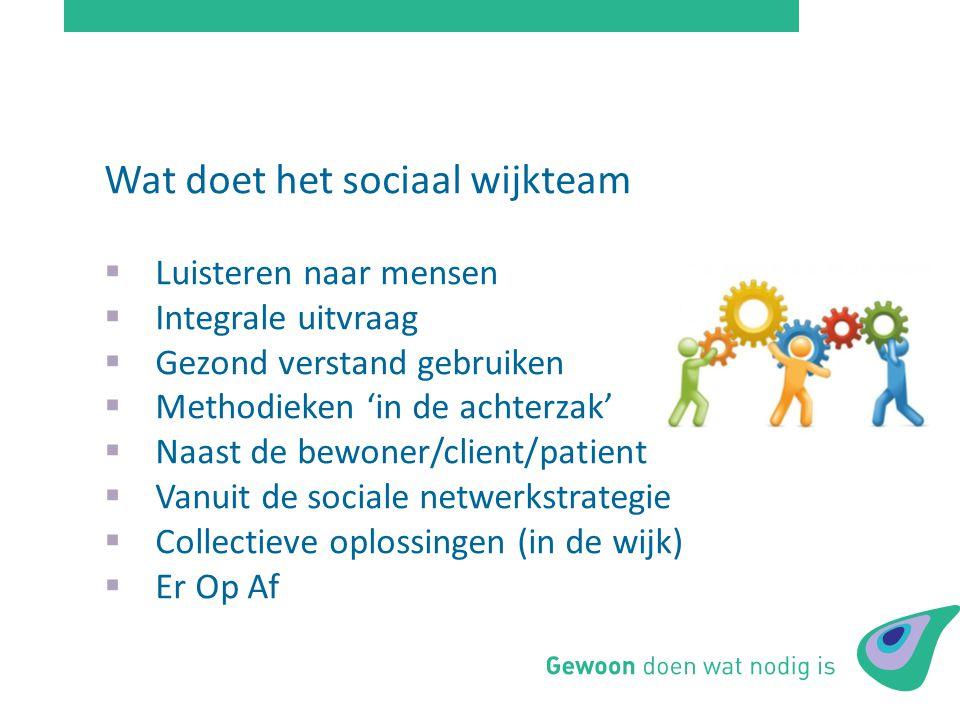 Wat doet het sociaal wijkteam