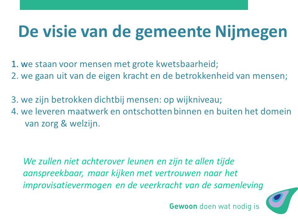 De visie van de gemeente Nijmegen