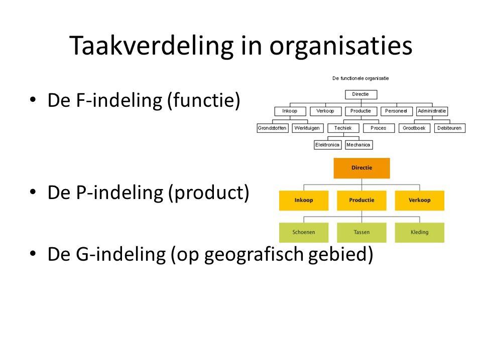 Taakverdeling in organisaties