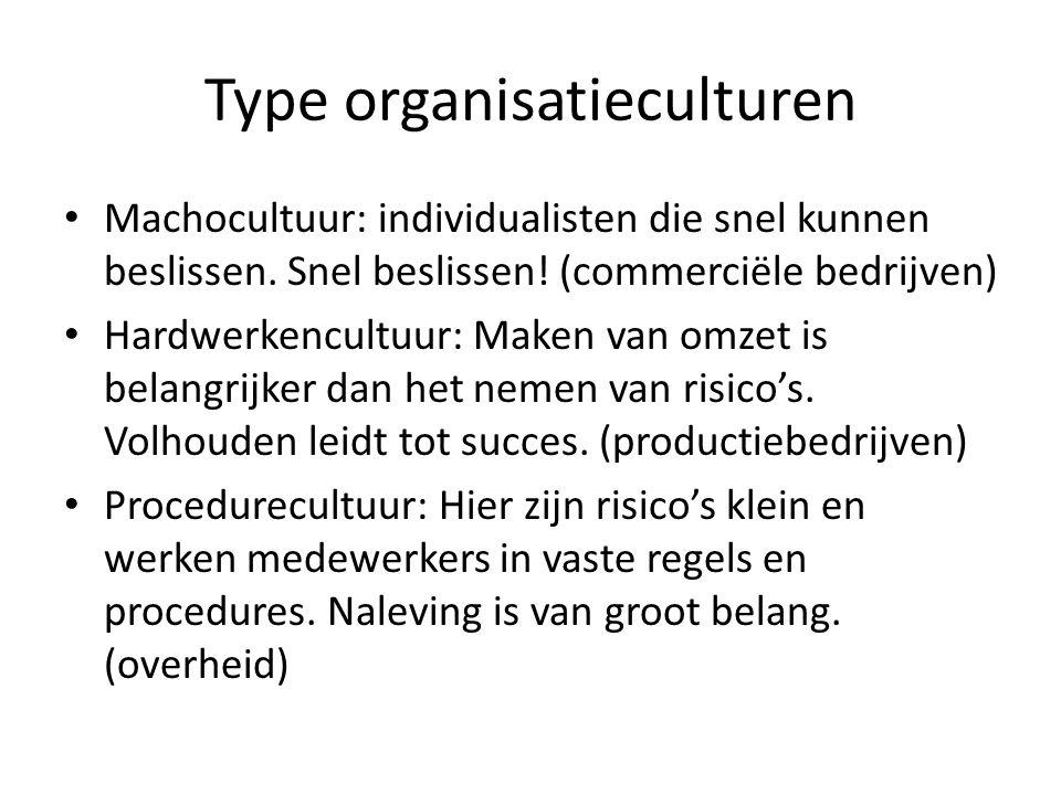 Type organisatieculturen