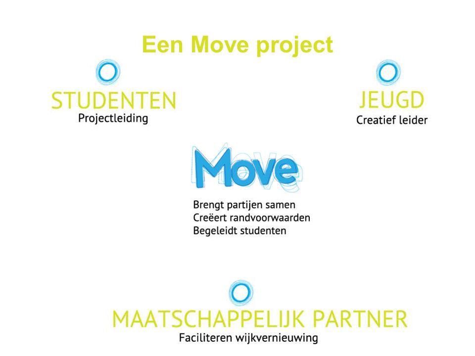 Een Move project Daar is het Move concept uit komen rollen
