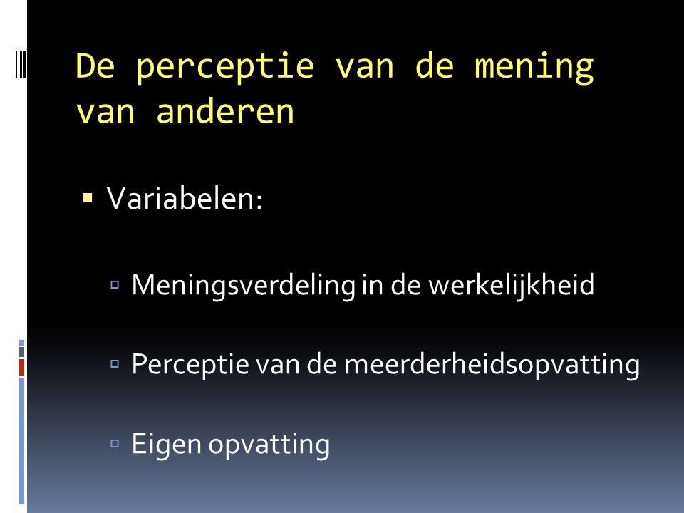 De perceptie van de mening van anderen