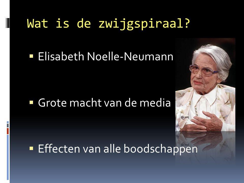 Wat is de zwijgspiraal Elisabeth Noelle-Neumann