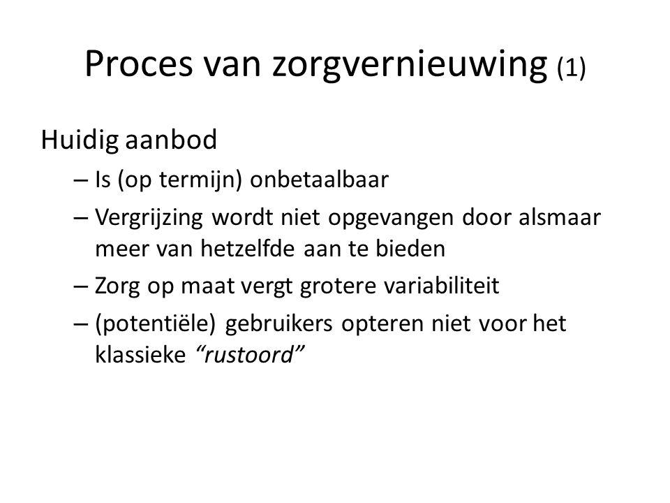 Proces van zorgvernieuwing (1)