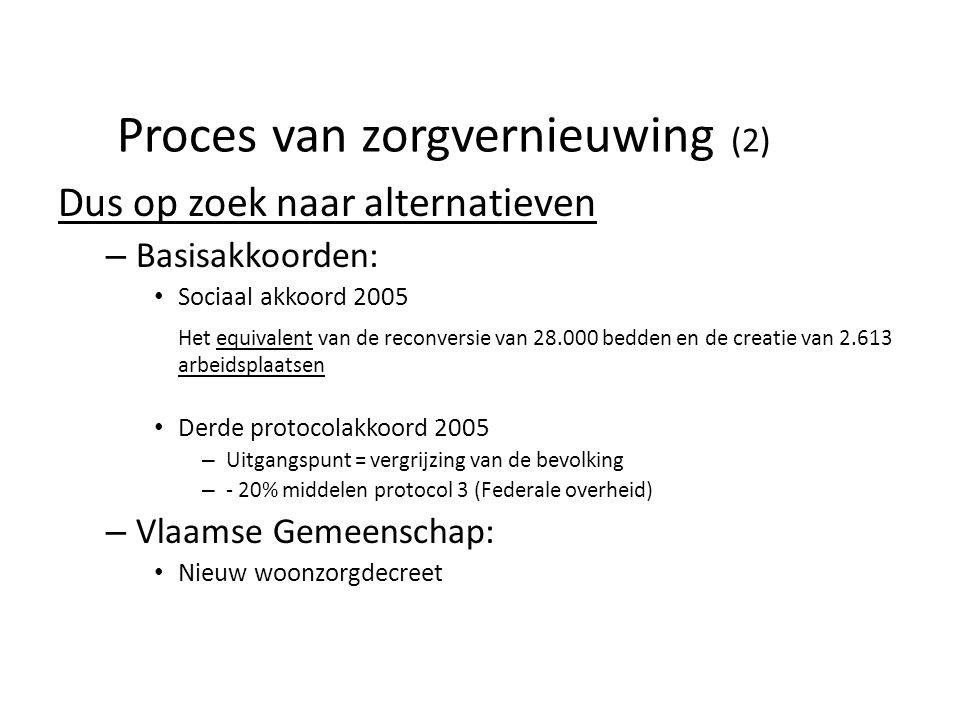 Proces van zorgvernieuwing (2)