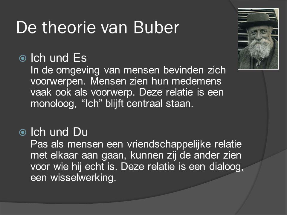 De theorie van Buber