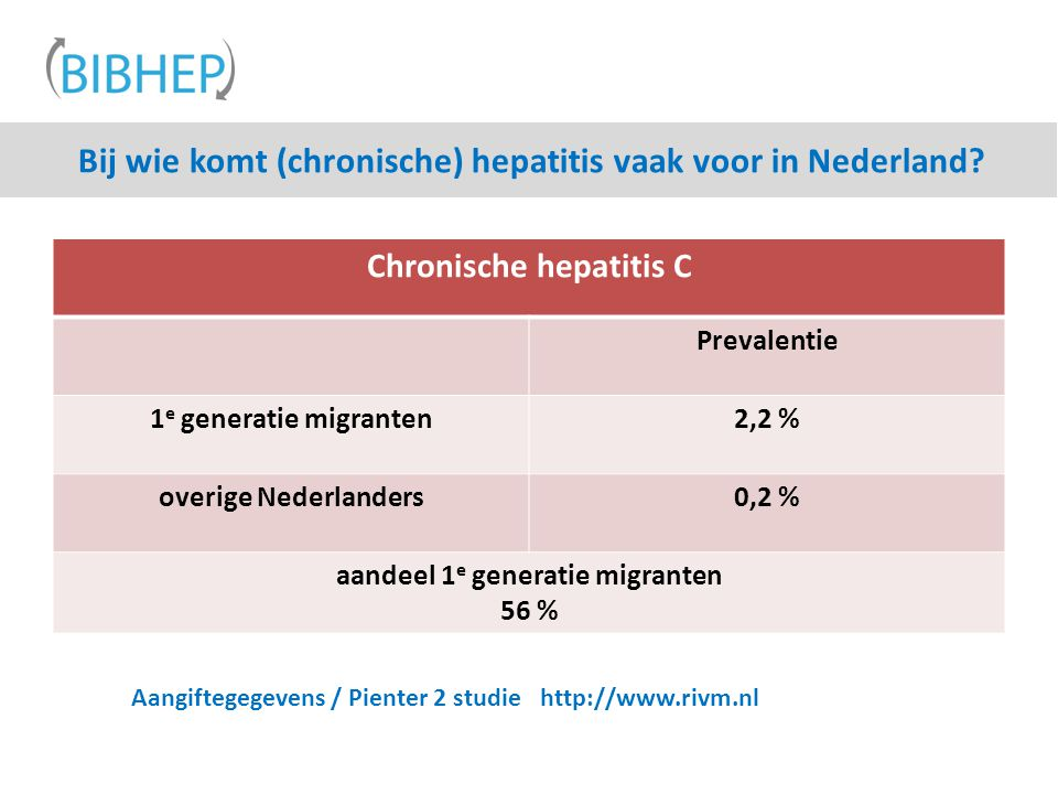 Bij wie komt (chronische) hepatitis vaak voor in Nederland