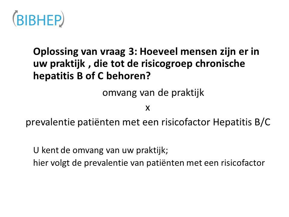 prevalentie patiënten met een risicofactor Hepatitis B/C
