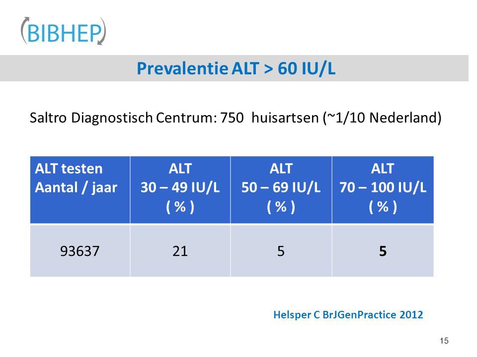 Prevalentie ALT > 60 IU/L