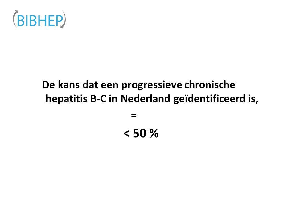 De kans dat een progressieve chronische hepatitis B-C in Nederland geïdentificeerd is,