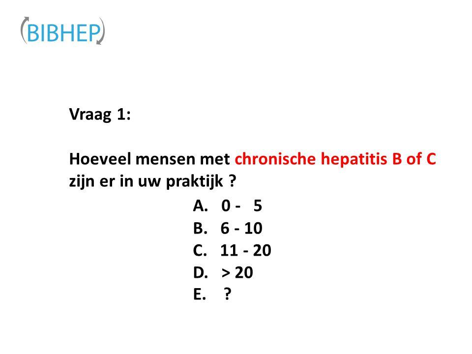 Vraag 1: Hoeveel mensen met chronische hepatitis B of C zijn er in uw praktijk A. 0 - 5 B. 6 - 10 C. 11 - 20 D. > 20 E.