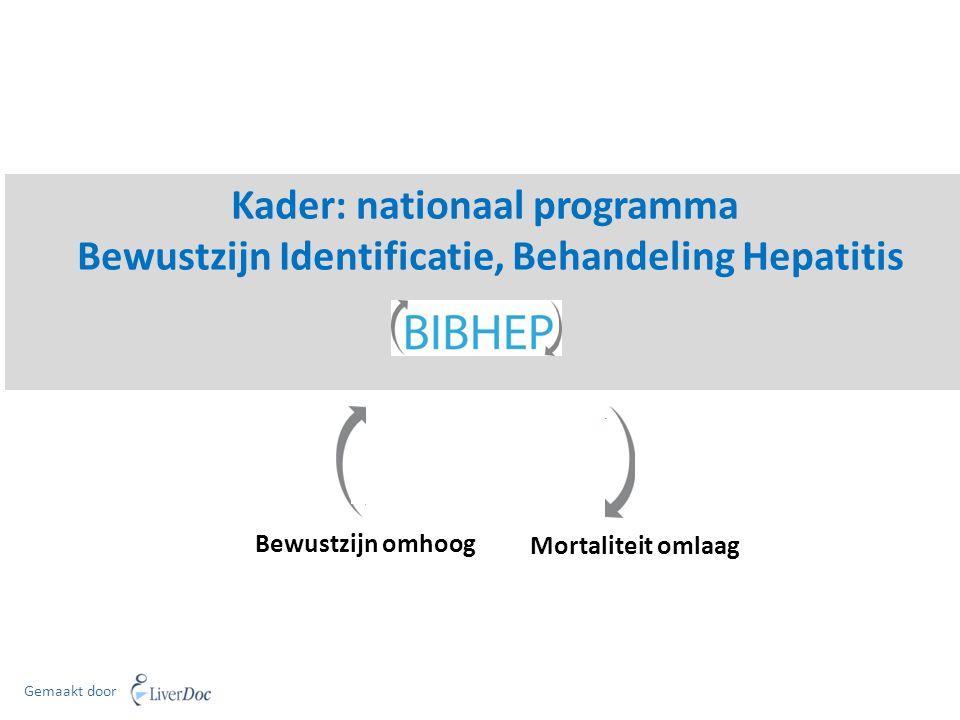 Kader: nationaal programma