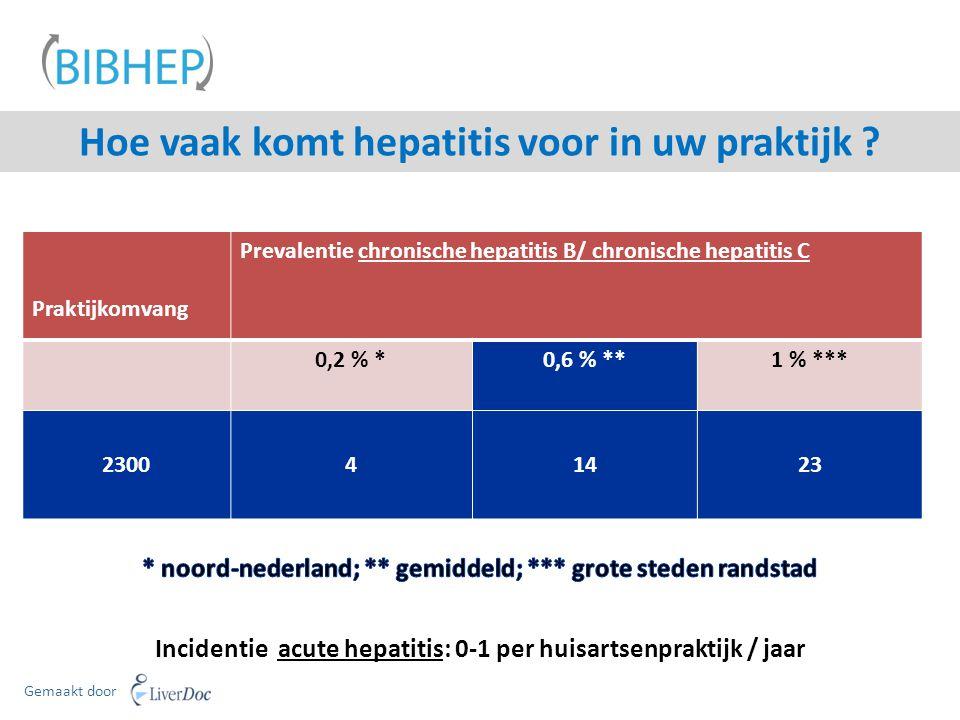 Hoe vaak komt hepatitis voor in uw praktijk
