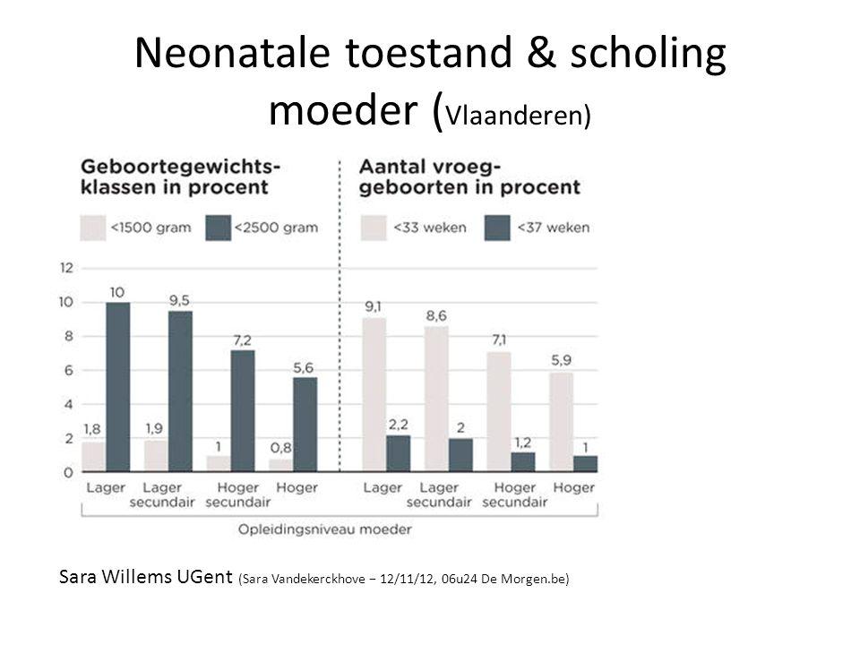 Neonatale toestand & scholing moeder (Vlaanderen)