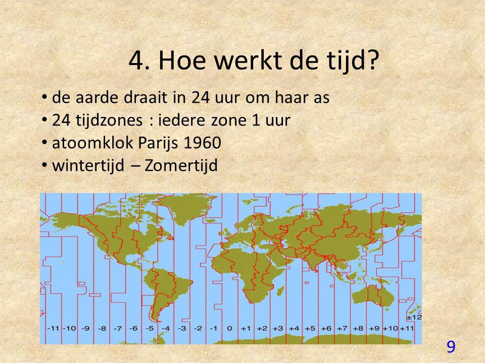 4. Hoe werkt de tijd de aarde draait in 24 uur om haar as