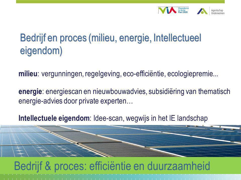 Bedrijf & proces: efficiëntie en duurzaamheid
