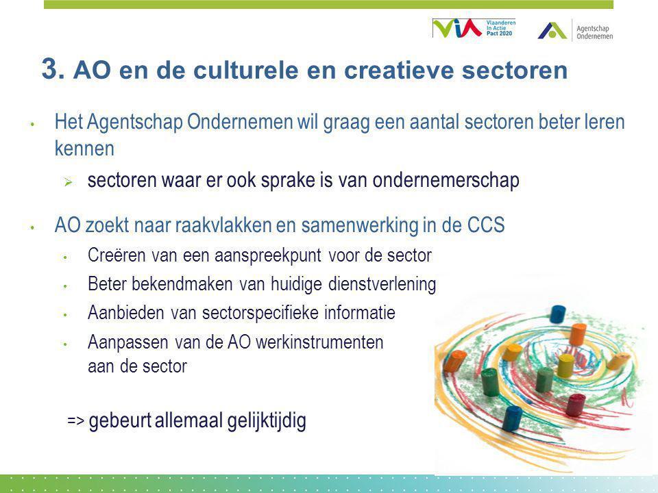 3. AO en de culturele en creatieve sectoren