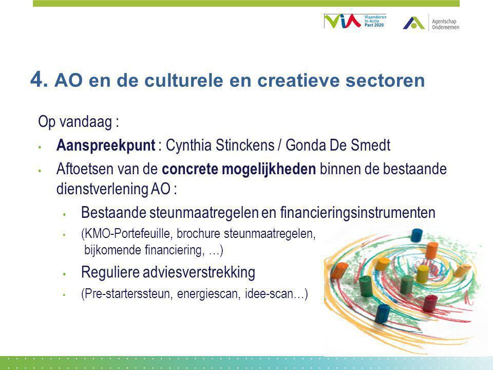 4. AO en de culturele en creatieve sectoren