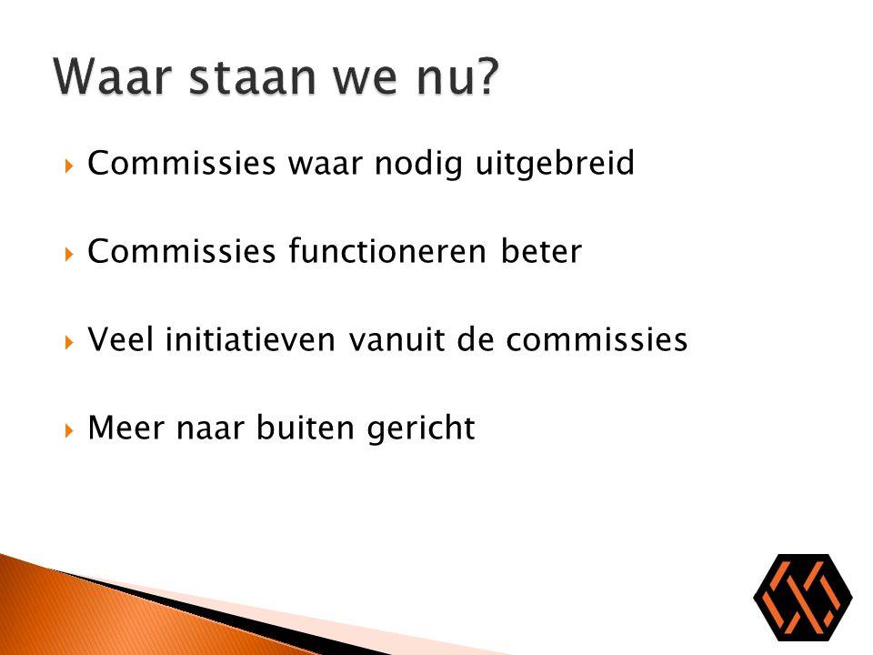 Waar staan we nu Commissies waar nodig uitgebreid