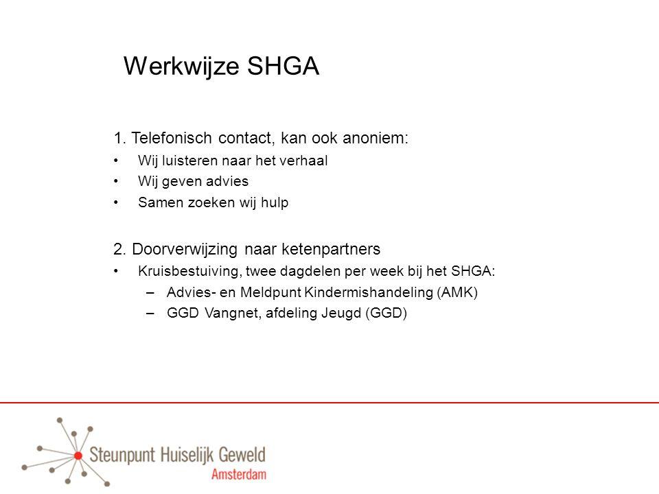 Werkwijze SHGA 1. Telefonisch contact, kan ook anoniem: