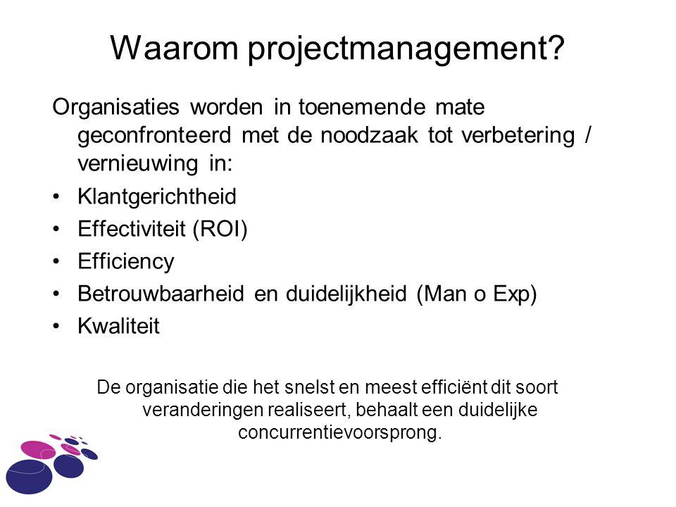 Waarom projectmanagement